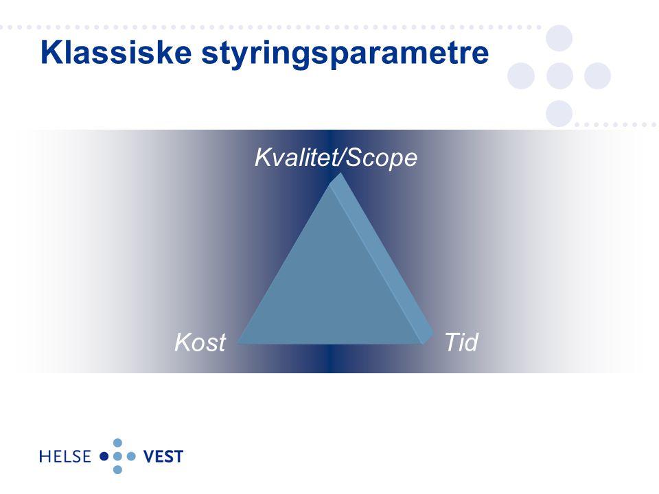 Kost Kvalitet/Scope Tid Klassiske styringsparametre