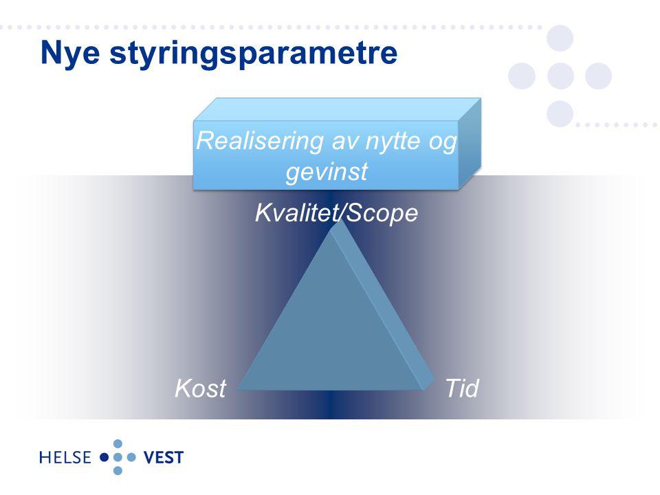 Kost Kvalitet/Scope Tid Nye styringsparametre Realisering av nytte og gevinst