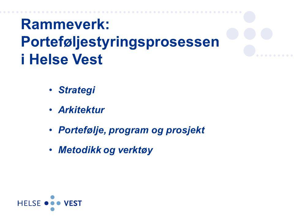 Strategi Arkitektur Portefølje, program og prosjekt Metodikk og verktøy Rammeverk: Porteføljestyringsprosessen i Helse Vest