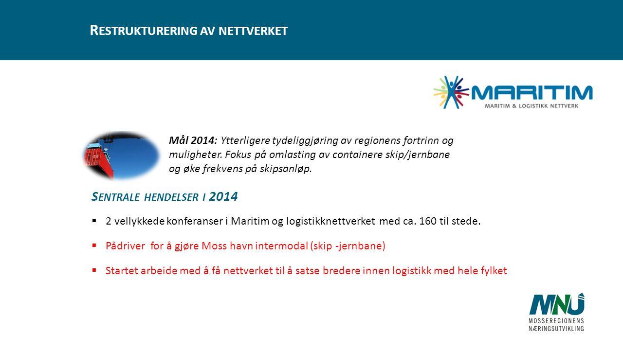 Visjon R ESTRUKTURERING AV NETTVERKET Mål 2014: Ytterligere tydeliggjøring av regionens fortrinn og muligheter.