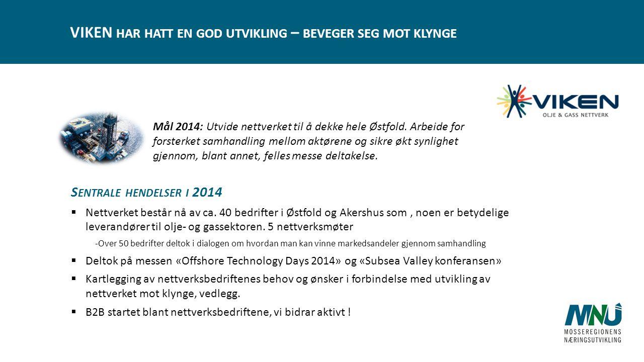 Visjon VIKEN HAR HATT EN GOD UTVIKLING – BEVEGER SEG MOT KLYNGE Mål 2014: Utvide nettverket til å dekke hele Østfold.