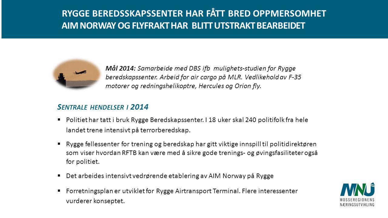 Visjon RYGGE BEREDSSKAPSSENTER HAR FÅTT BRED OPPMERSOMHET AIM NORWAY OG FLYFRAKT HAR BLITT UTSTRAKT BEARBEIDET Mål 2014: Samarbeide med DBS ifb mulighets-studien for Rygge beredskapssenter.
