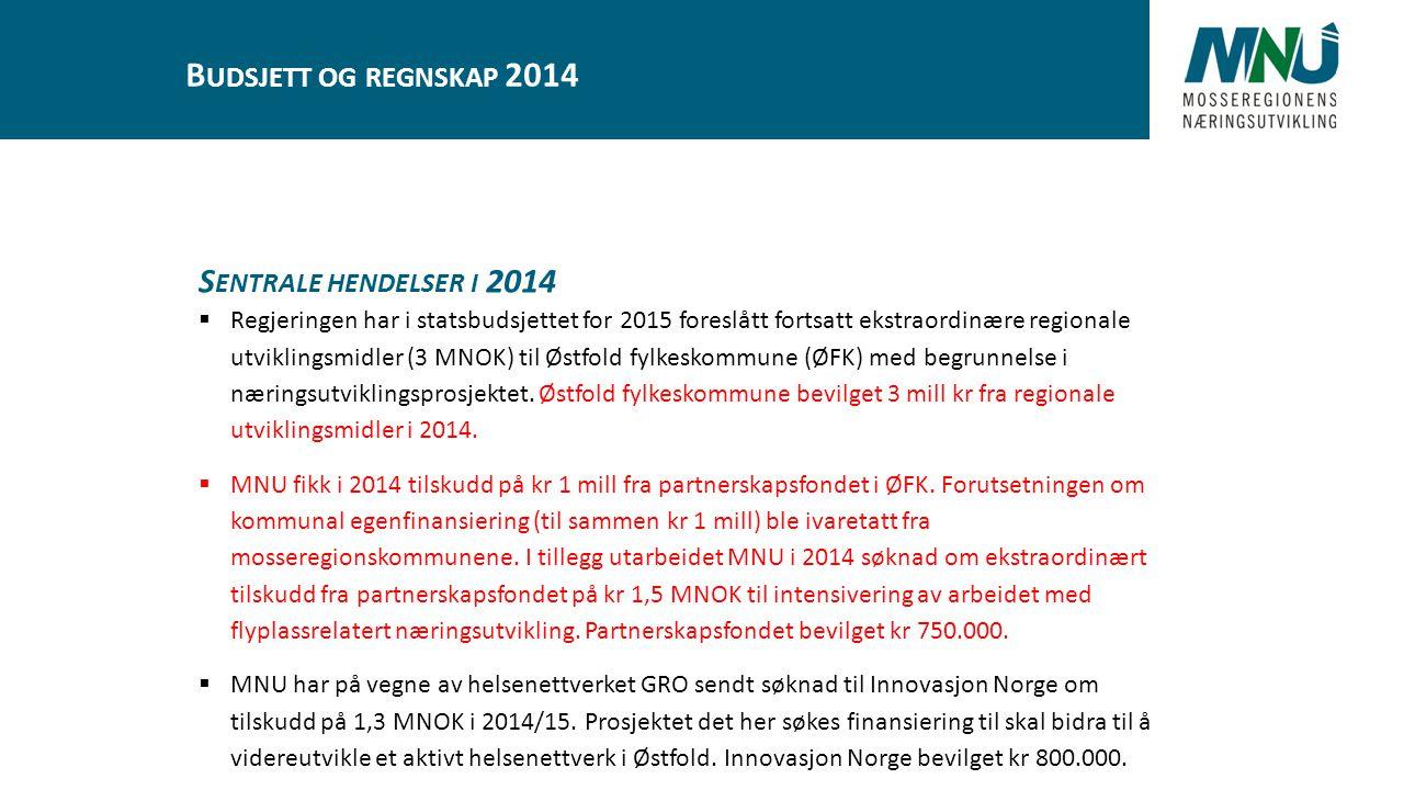 B UDSJETT OG REGNSKAP 2014 S ENTRALE HENDELSER I 2014  Regjeringen har i statsbudsjettet for 2015 foreslått fortsatt ekstraordinære regionale utviklingsmidler (3 MNOK) til Østfold fylkeskommune (ØFK) med begrunnelse i næringsutviklingsprosjektet.