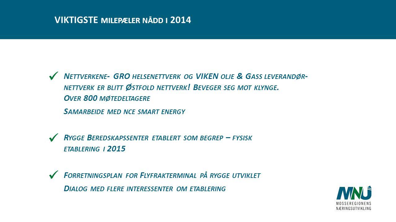Visjon VIKTIGSTE MILEPÆLER NÅDD I 2014 N ETTVERKENE - GRO HELSENETTVERK OG VIKEN OLJE & G ASS LEVERANDØR - NETTVERK ER BLITT Ø STFOLD NETTVERK .