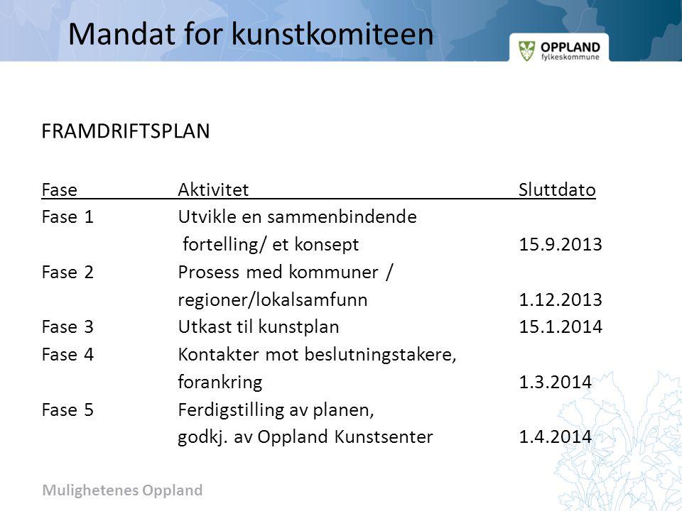 Mulighetenes Oppland Mandat for kunstkomiteen FRAMDRIFTSPLAN FaseAktivitetSluttdato Fase 1Utvikle en sammenbindende fortelling/ et konsept 15.9.2013 F