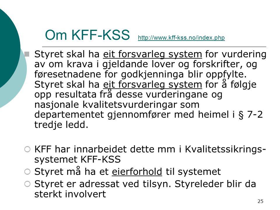 Om KFF-KSS http://www.kff-kss.no/index.php http://www.kff-kss.no/index.php Styret skal ha eit forsvarleg system for vurdering av om krava i gjeldande