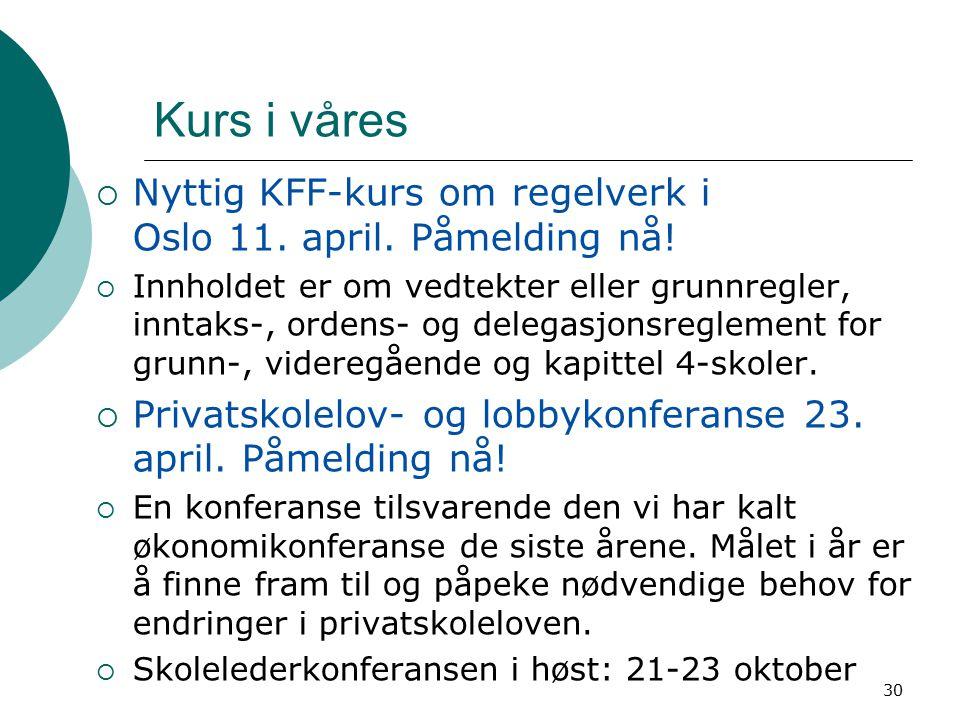 Kurs i våres  Nyttig KFF-kurs om regelverk i Oslo 11. april. Påmelding nå!  Innholdet er om vedtekter eller grunnregler, inntaks-, ordens- og delega
