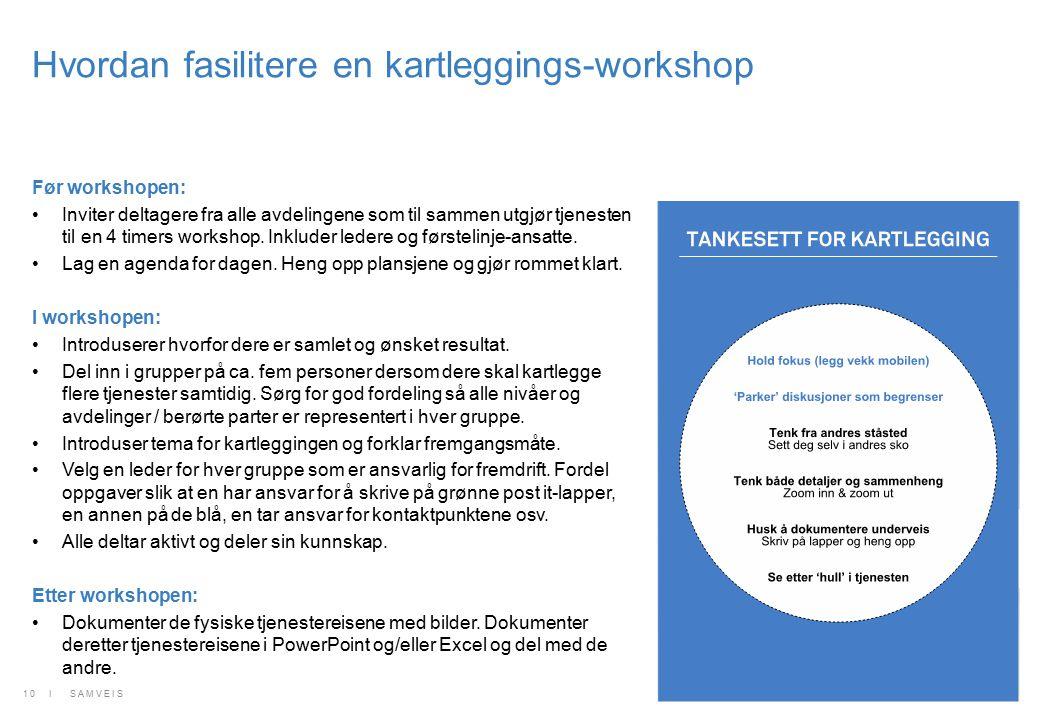 Hvordan fasilitere en kartleggings-workshop Før workshopen: Inviter deltagere fra alle avdelingene som til sammen utgjør tjenesten til en 4 timers wor