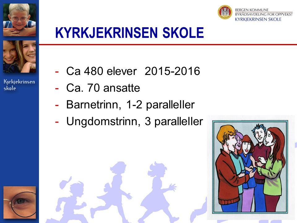 4 KYRKJEKRINSEN SKOLE -Ca 480 elever 2015-2016 -Ca.