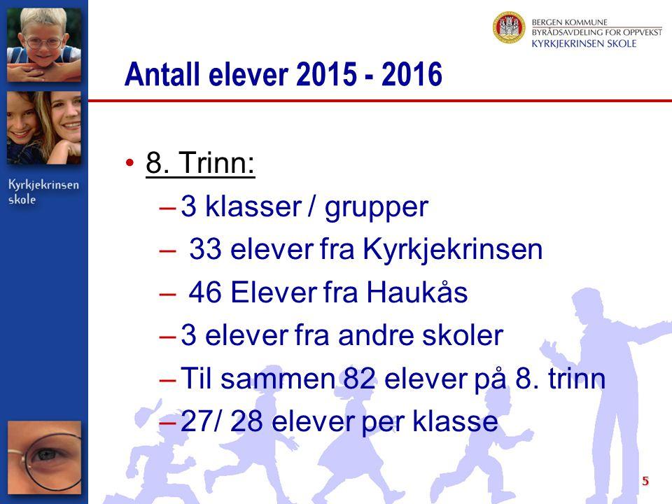 5 Antall elever 2015 - 2016 8.
