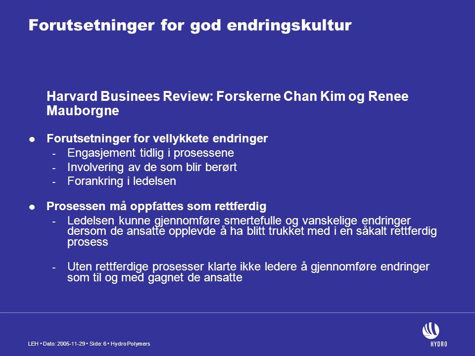 LEH Dato: 2005-11-29 Side: 6 Hydro Polymers Forutsetninger for god endringskultur Harvard Businees Review: Forskerne Chan Kim og Renee Mauborgne Forut