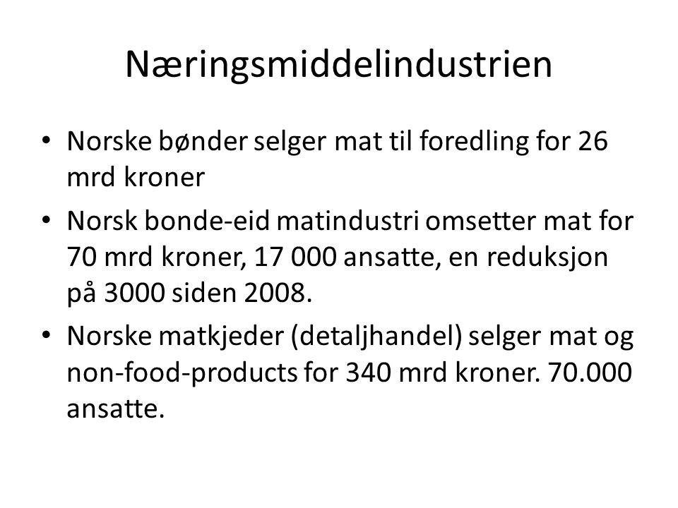 Næringsmiddelindustrien Norske bønder selger mat til foredling for 26 mrd kroner Norsk bonde-eid matindustri omsetter mat for 70 mrd kroner, 17 000 an