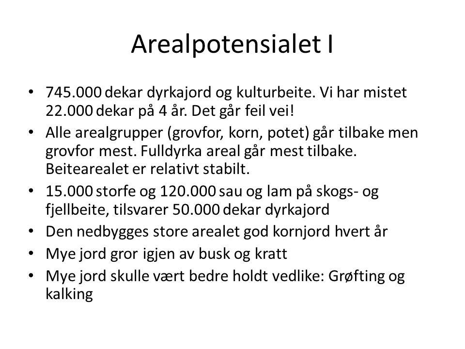 Næringsmiddelindustrien Norske bønder selger mat til foredling for 26 mrd kroner Norsk bonde-eid matindustri omsetter mat for 70 mrd kroner, 17 000 ansatte, en reduksjon på 3000 siden 2008.