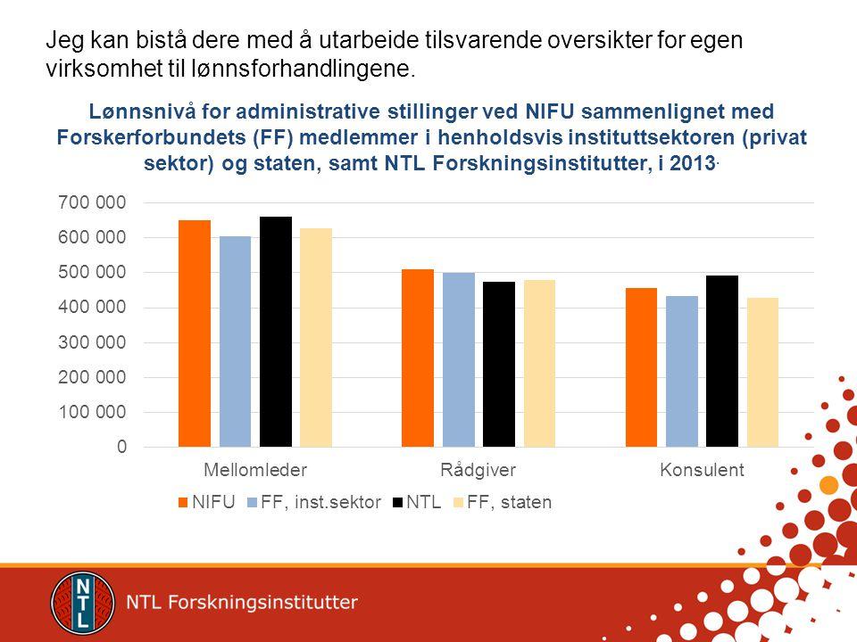 Lønnsnivå for administrative stillinger ved NIFU sammenlignet med Forskerforbundets (FF) medlemmer i henholdsvis instituttsektoren (privat sektor) og