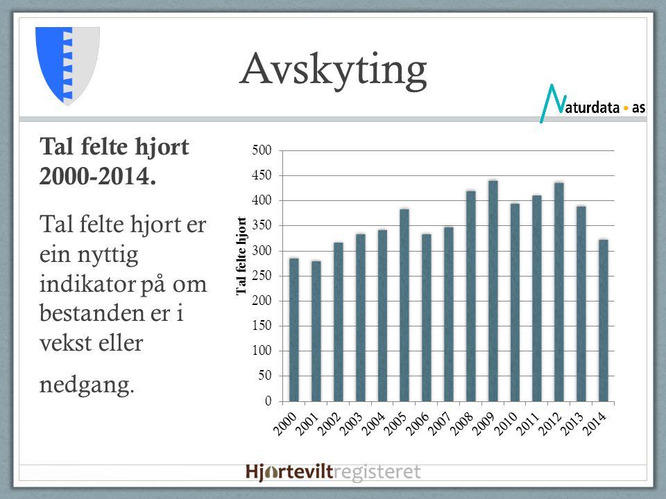 Avskyting Tal felte hjort 2000-2014.