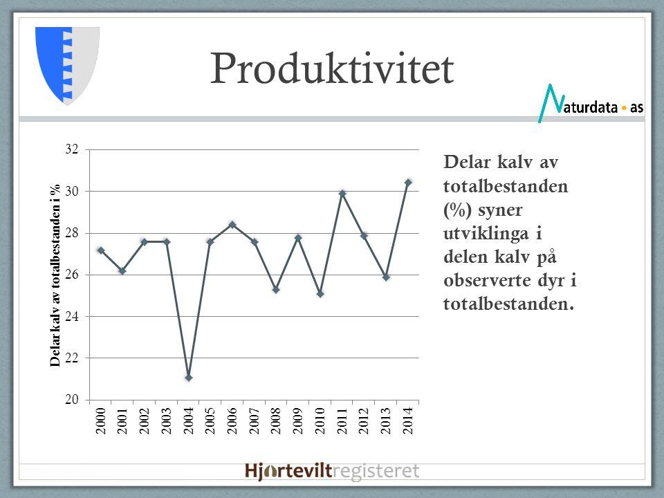 Produktivitet Delar kalv av totalbestanden (%) syner utviklinga i delen kalv på observerte dyr i totalbestanden.