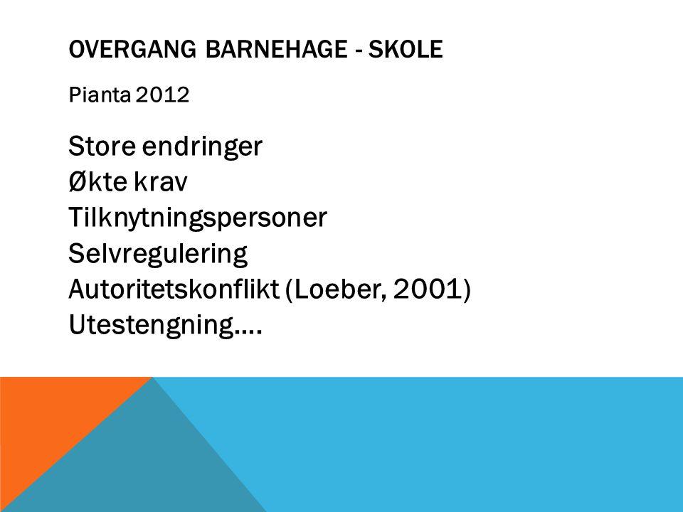 OVERGANG BARNEHAGE - SKOLE Pianta 2012 Store endringer Økte krav Tilknytningspersoner Selvregulering Autoritetskonflikt (Loeber, 2001) Utestengning….