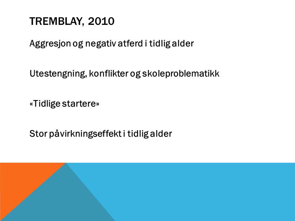 TREMBLAY, 2010 Aggresjon og negativ atferd i tidlig alder Utestengning, konflikter og skoleproblematikk «Tidlige startere» Stor påvirkningseffekt i ti
