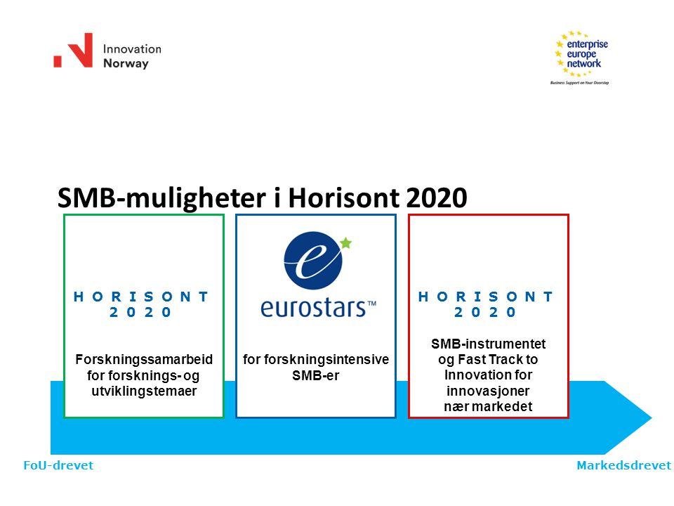 SMB-muligheter i Horisont 2020 FoU-drevetMarkedsdrevet SMB-instrumentet og Fast Track to Innovation for innovasjoner nær markedet for forskningsintensive SMB-er Forskningssamarbeid for forsknings- og utviklingstemaer HORISONT 2020
