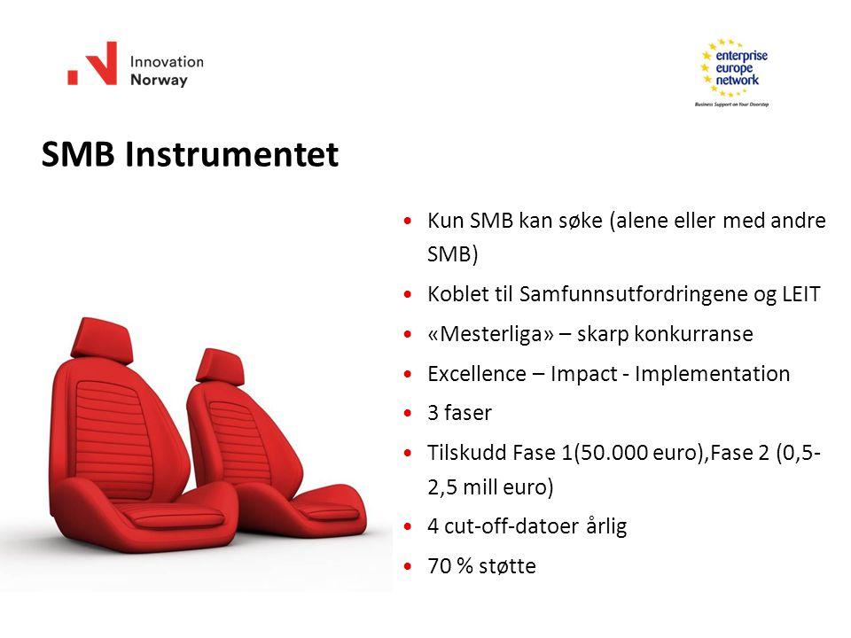Kun SMB kan søke (alene eller med andre SMB) Koblet til Samfunnsutfordringene og LEIT «Mesterliga» – skarp konkurranse Excellence – Impact - Implementation 3 faser Tilskudd Fase 1(50.000 euro),Fase 2 (0,5- 2,5 mill euro) 4 cut-off-datoer årlig 70 % støtte SMB Instrumentet