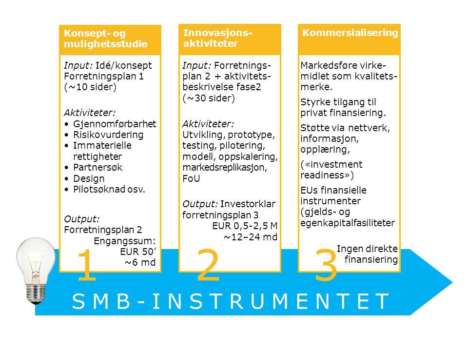 SMB-INSTRUMENTET Markedsføre virke- midlet som kvalitets- merke.
