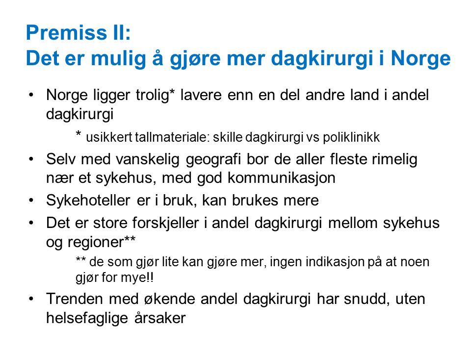 Premiss II: Det er mulig å gjøre mer dagkirurgi i Norge Norge ligger trolig* lavere enn en del andre land i andel dagkirurgi * usikkert tallmateriale: skille dagkirurgi vs poliklinikk Selv med vanskelig geografi bor de aller fleste rimelig nær et sykehus, med god kommunikasjon Sykehoteller er i bruk, kan brukes mere Det er store forskjeller i andel dagkirurgi mellom sykehus og regioner** ** de som gjør lite kan gjøre mer, ingen indikasjon på at noen gjør for mye!.