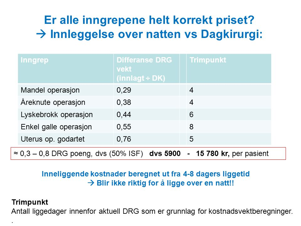 Trimpunkt Antall liggedager innenfor aktuell DRG som er grunnlag for kostnadsvektberegninger..