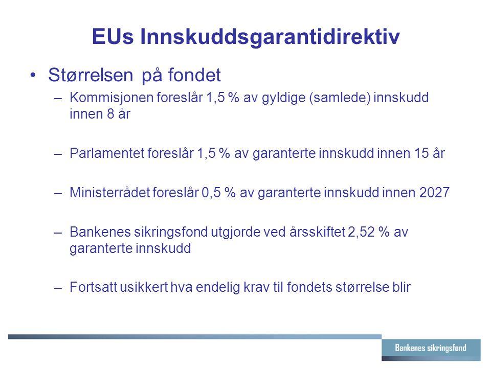 EUs Innskuddsgarantidirektiv Størrelsen på fondet –Kommisjonen foreslår 1,5 % av gyldige (samlede) innskudd innen 8 år –Parlamentet foreslår 1,5 % av garanterte innskudd innen 15 år –Ministerrådet foreslår 0,5 % av garanterte innskudd innen 2027 –Bankenes sikringsfond utgjorde ved årsskiftet 2,52 % av garanterte innskudd –Fortsatt usikkert hva endelig krav til fondets størrelse blir