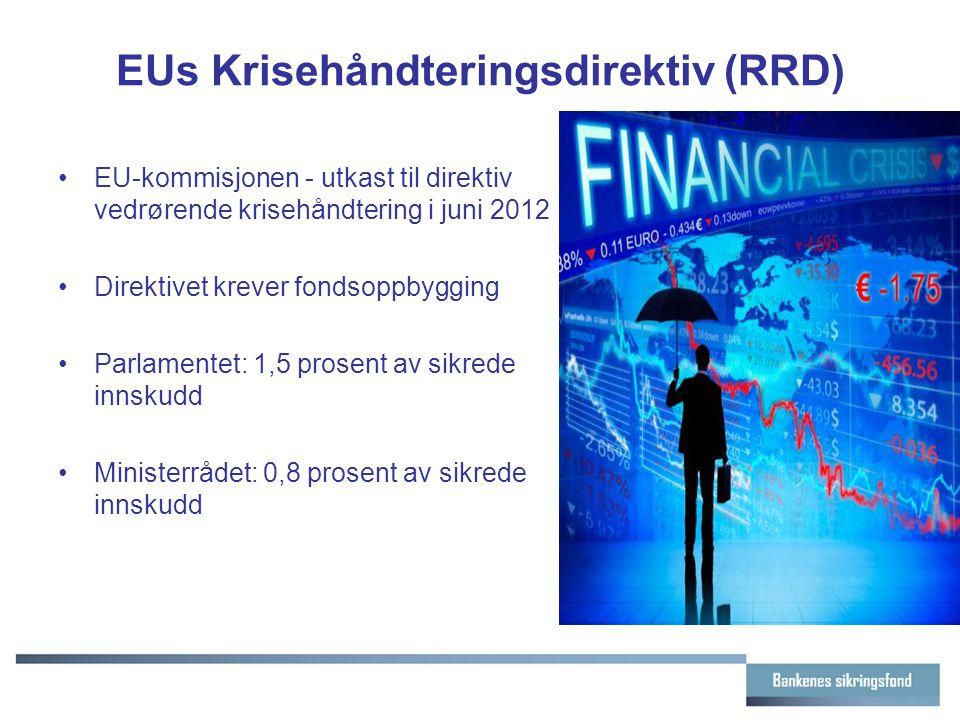 EUs Krisehåndteringsdirektiv (RRD) EU-kommisjonen - utkast til direktiv vedrørende krisehåndtering i juni 2012 Direktivet krever fondsoppbygging Parlamentet: 1,5 prosent av sikrede innskudd Ministerrådet: 0,8 prosent av sikrede innskudd