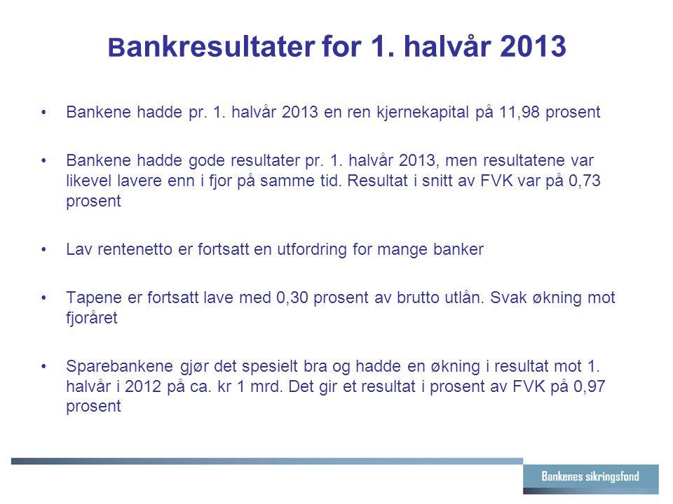 B ankresultater for 1. halvår 2013 Bankene hadde pr. 1. halvår 2013 en ren kjernekapital på 11,98 prosent Bankene hadde gode resultater pr. 1. halvår