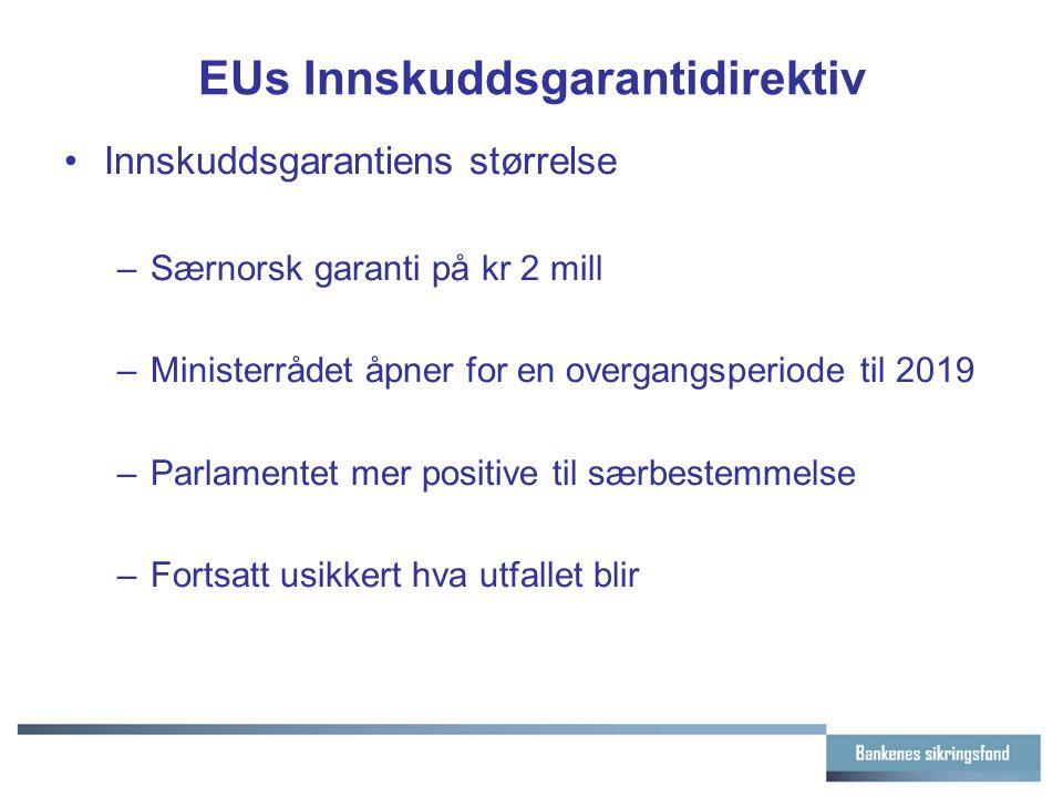 EUs Innskuddsgarantidirektiv Innskuddsgarantiens størrelse –Særnorsk garanti på kr 2 mill –Ministerrådet åpner for en overgangsperiode til 2019 –Parla