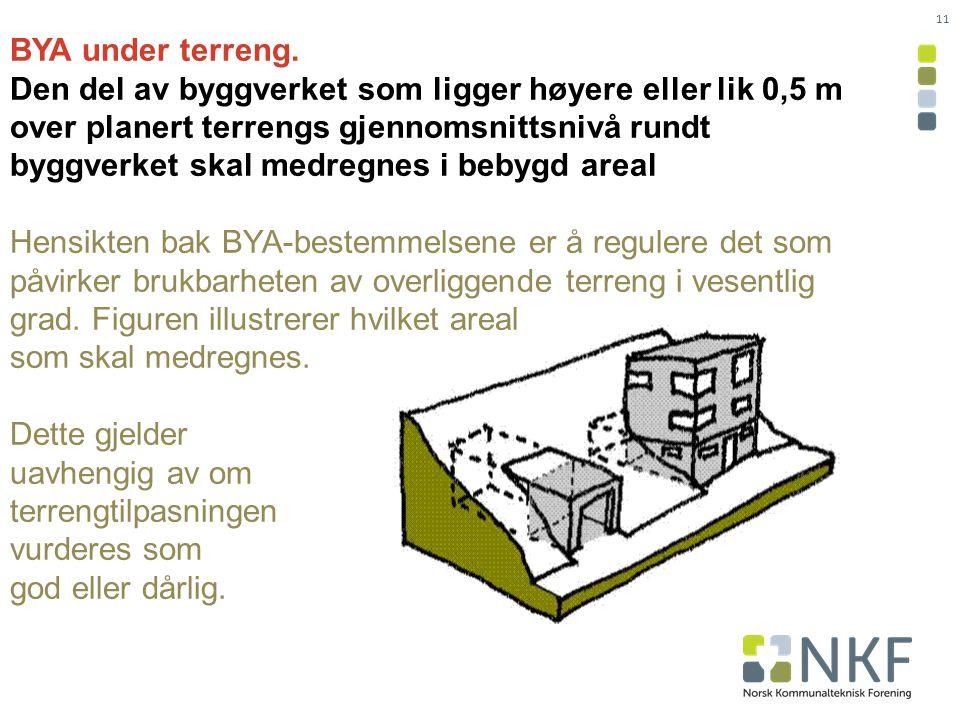 11 BYA under terreng.