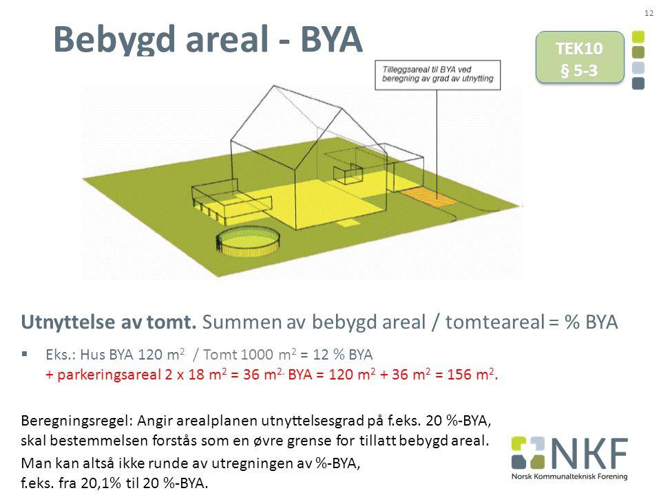 12 Bebygd areal - BYA Utnyttelse av tomt.