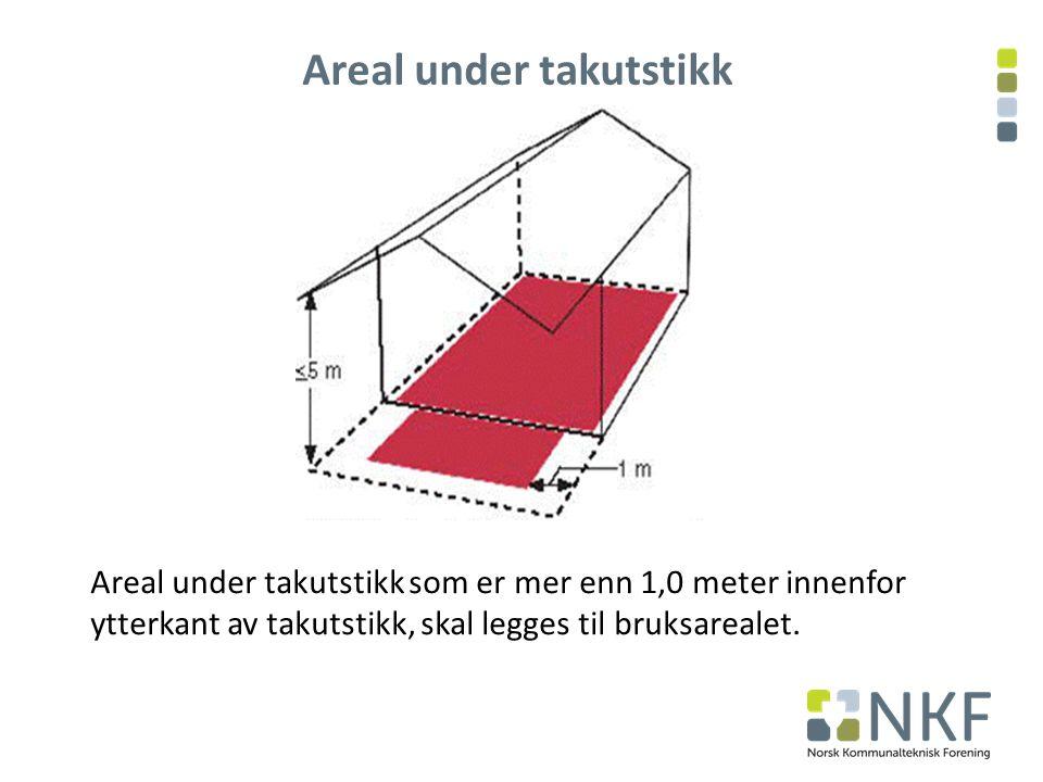 Areal under takutstikk Areal under takutstikk som er mer enn 1,0 meter innenfor ytterkant av takutstikk, skal legges til bruksarealet.