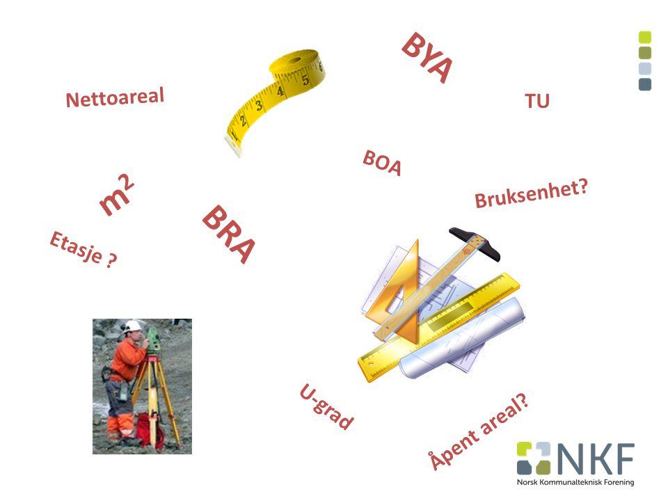 Grunnlag  NS 3940 – Areal- og volumberegninger av bygninger  TEK10 (Teknisk Forskrift) §§ 5 og 6  Veileder H-2300 B Grad av utnytting Målereglene er å anse som prosessledende bestemmelser og kan ikke fravikes.