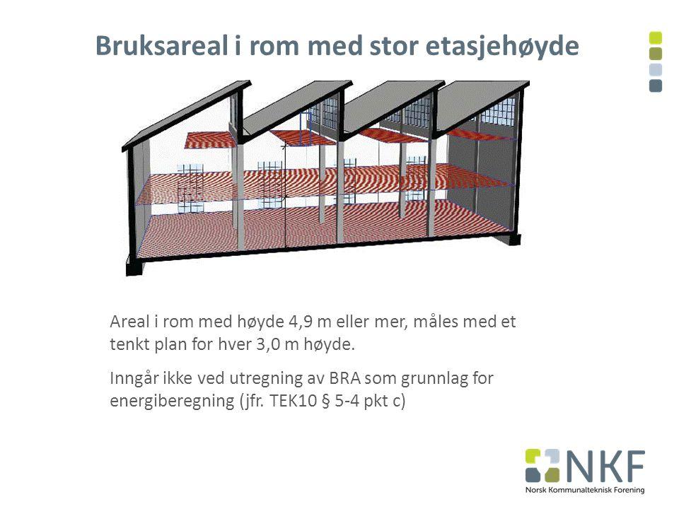 Bruksareal i rom med stor etasjehøyde Areal i rom med høyde 4,9 m eller mer, måles med et tenkt plan for hver 3,0 m høyde.