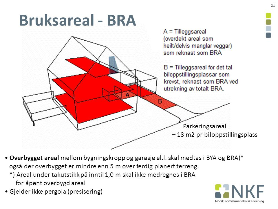21 Bruksareal - BRA Parkeringsareal – 18 m2 pr biloppstillingsplass Overbygget areal mellom bygningskropp og garasje el.l.