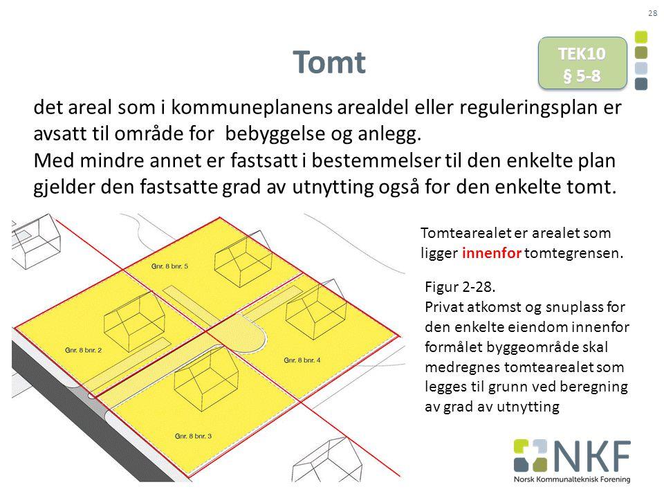 Tomt 28TEK10 § 5-8 det areal som i kommuneplanens arealdel eller reguleringsplan er avsatt til område for bebyggelse og anlegg.
