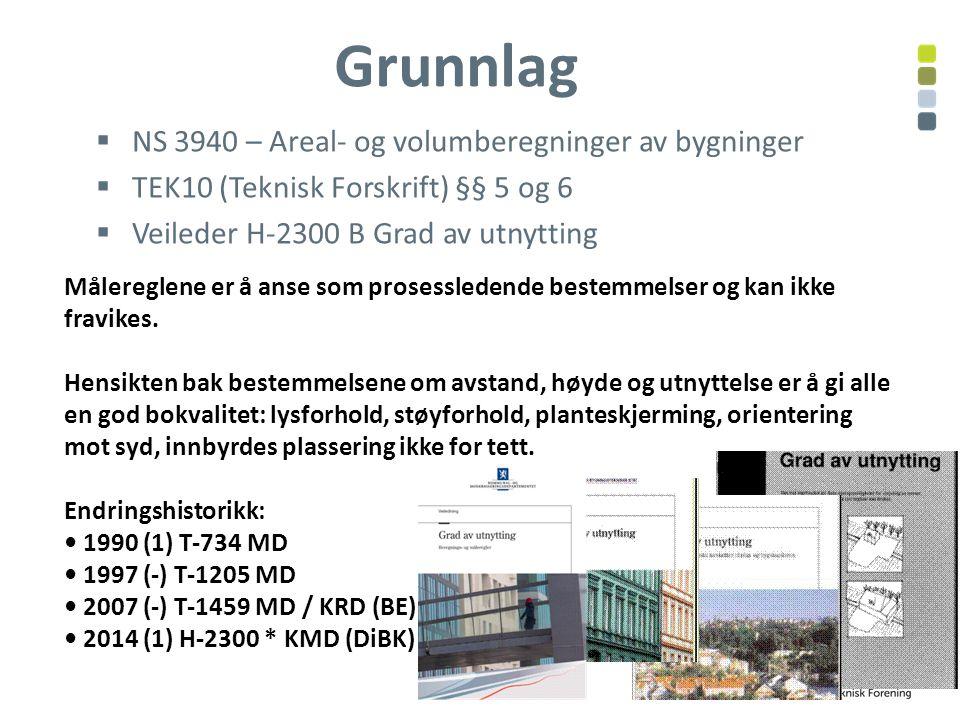 Bruksareal (BRA) er arealet innenfor ytterveggene Bruksareal TEK10 § 5-4
