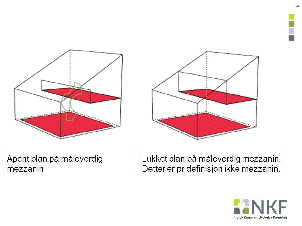 34 Åpent plan på måleverdig mezzanin Lukket plan på måleverdig mezzanin.