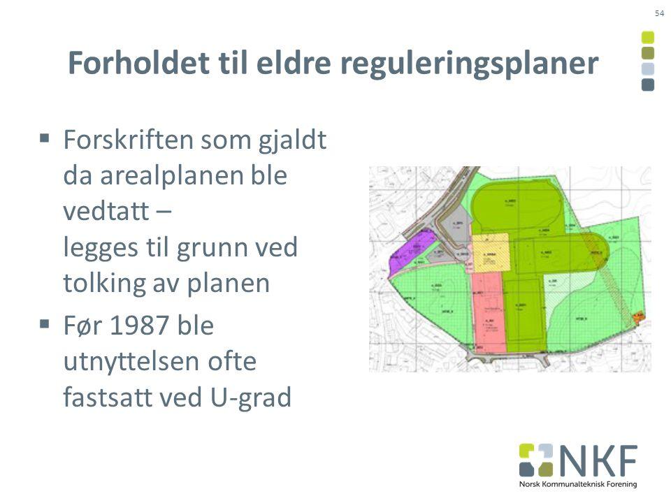 54 Forholdet til eldre reguleringsplaner  Forskriften som gjaldt da arealplanen ble vedtatt – legges til grunn ved tolking av planen  Før 1987 ble utnyttelsen ofte fastsatt ved U-grad
