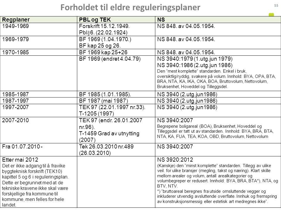 55 RegplanerPBL og TEKNS 1949-1969Forskrift 15.12.1949.