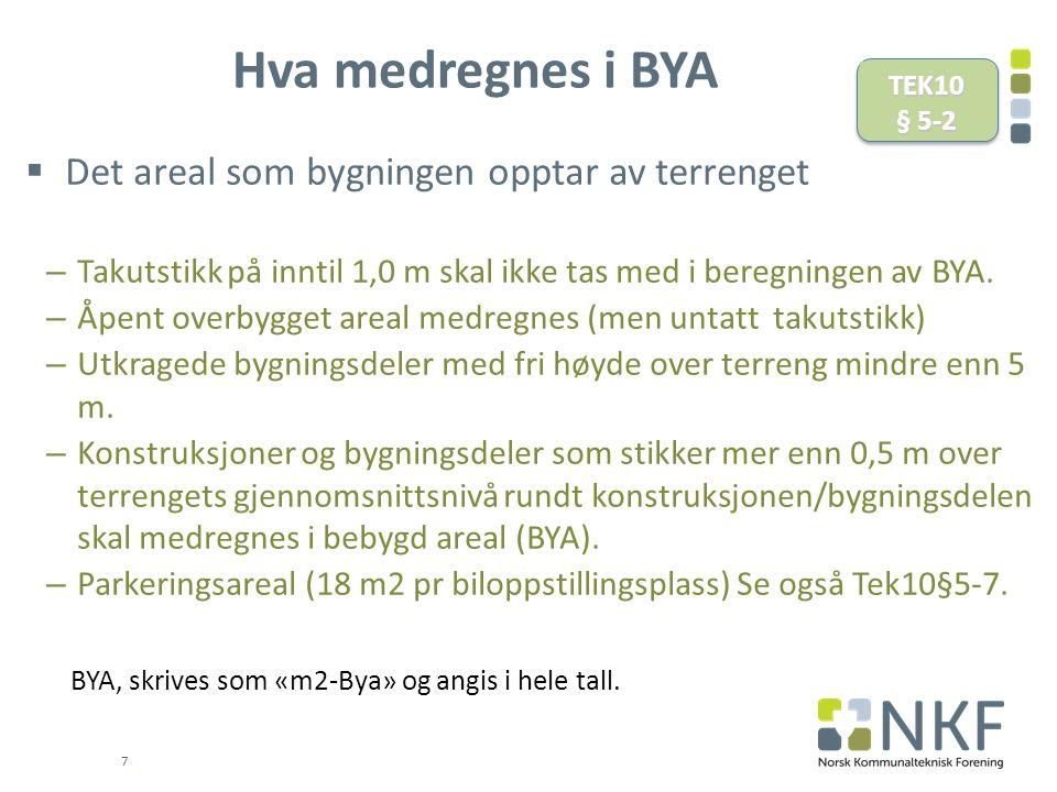 7 Hva medregnes i BYA  Det areal som bygningen opptar av terrenget – Takutstikk på inntil 1,0 m skal ikke tas med i beregningen av BYA.