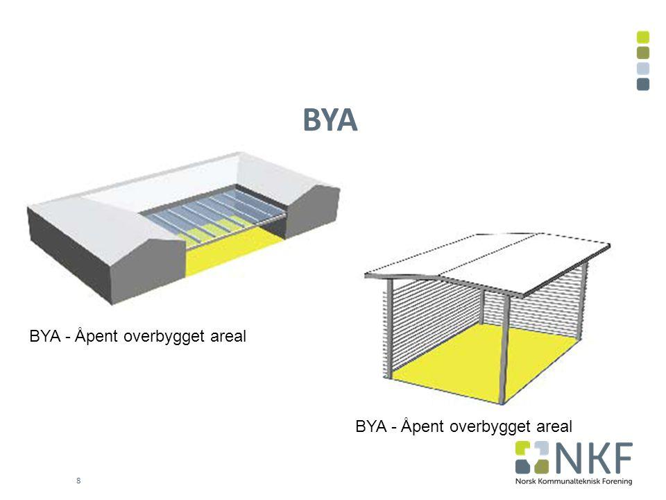 9 BYA – ved utkraget bygningsdel BYA medregnes når avstand til bakken ≤ 5 m.