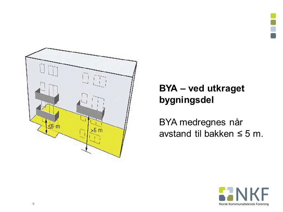 10 BYA - bygningsdel ligger mer enn 0,5 m over planert terreng