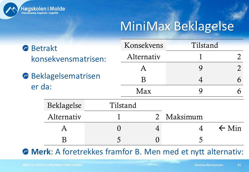 Rasmus RasmussenBØK710 OPERASJONSANALYTISKE EMNER15 Betrakt konsekvensmatrisen: Beklagelsematrisen er da: MiniMax Beklagelse KonsekvensTilstand Alternativ12 A92 B46 Max96 BeklagelseTilstand Alternativ12Maksimum A044  Min B505 Merk: A foretrekkes framfor B.