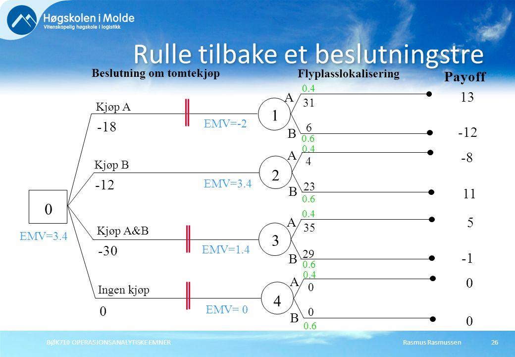 Rasmus RasmussenBØK710 OPERASJONSANALYTISKE EMNER26 Rulle tilbake et beslutningstre 0 1 2 3 4 Kjøp A -18 Kjøp B -12 Kjøp A&B -30 Ingen kjøp 0 Beslutning om tomtekjøp Flyplasslokalisering A B A B B B A A Payoff 13 -12 -8 11 5 0 0 31 6 4 23 35 29 0 0 0.4 0.6 0.4 0.6 0.4 0.6 0.4 0.6 EMV=-2 EMV=3.4 EMV=1.4 EMV= 0 EMV=3.4