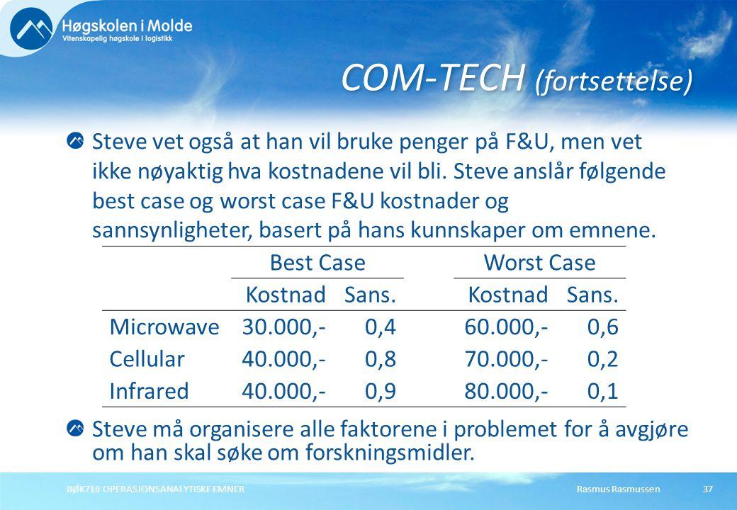 Rasmus RasmussenBØK710 OPERASJONSANALYTISKE EMNER37 Steve vet også at han vil bruke penger på F&U, men vet ikke nøyaktig hva kostnadene vil bli.