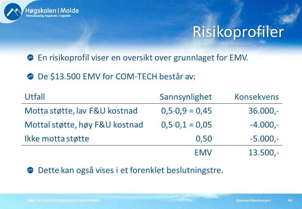 Rasmus RasmussenBØK710 OPERASJONSANALYTISKE EMNER40 En risikoprofil viser en oversikt over grunnlaget for EMV. De $13.500 EMV for COM-TECH består av: