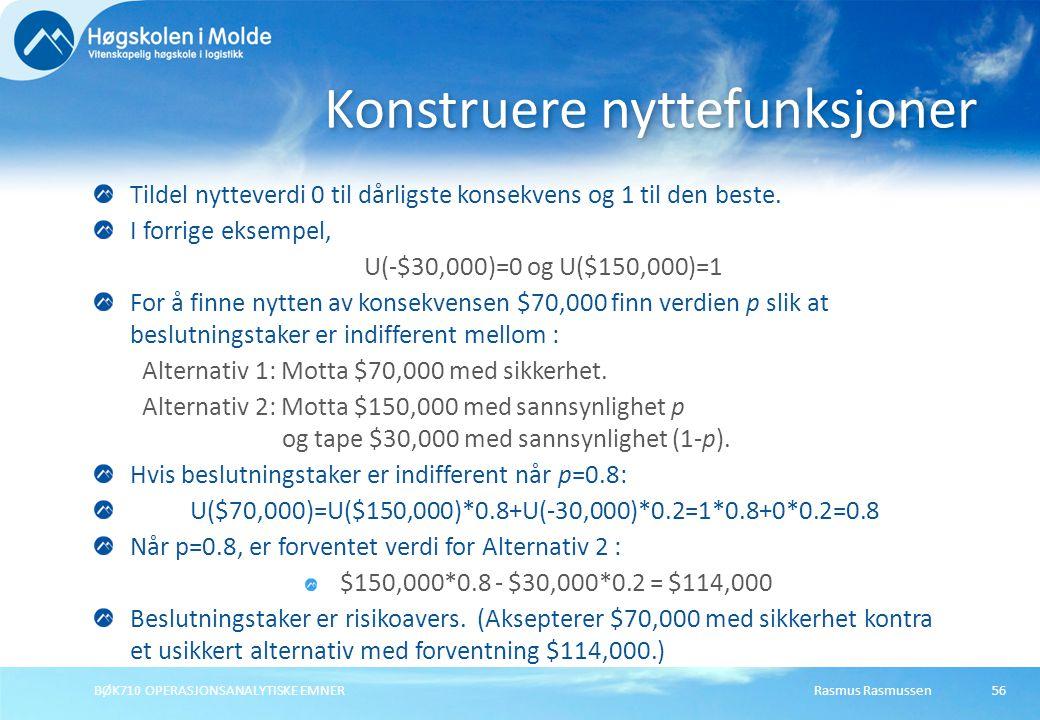 Rasmus RasmussenBØK710 OPERASJONSANALYTISKE EMNER56 Tildel nytteverdi 0 til dårligste konsekvens og 1 til den beste. I forrige eksempel, U(-$30,000)=0